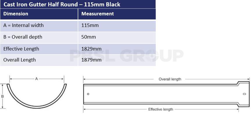 115mm Cast Iron Half Round Dimensions