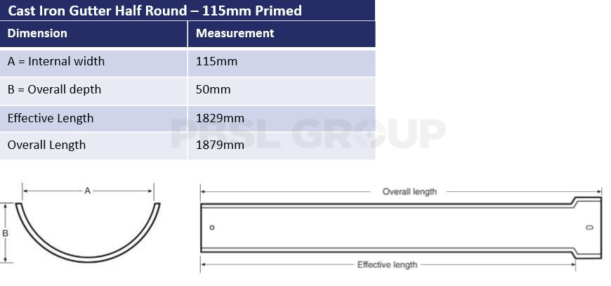 115mm Half Round Primed Dimensions