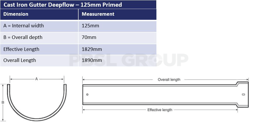 125mm Cast Iron Primed Deepflow Dimensions