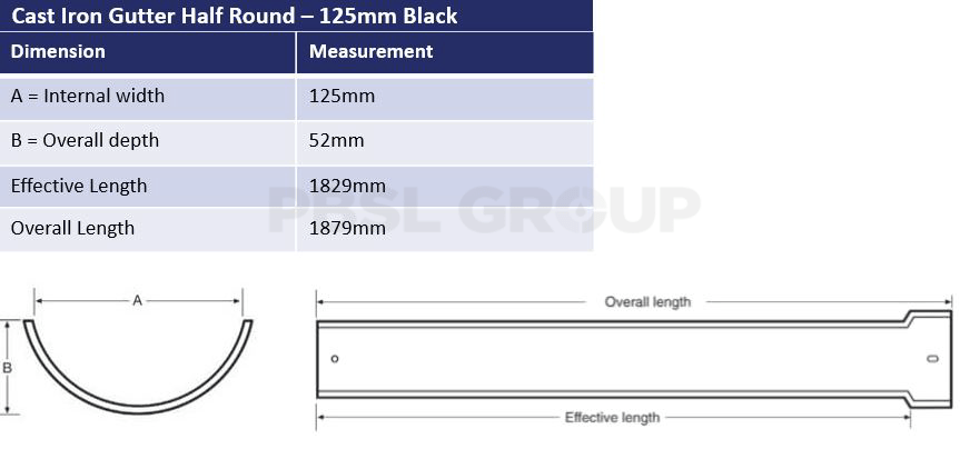 125mm Cast Iron Half Round Dimensions