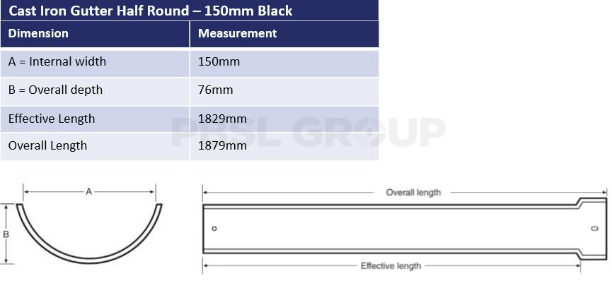 150mm Cast Iron Black Half Round Dimensions